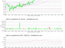 chart-fr0010040865-xpar-gfc-2021-07-25