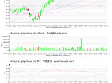 chart-fr0010313833-xpar-ake-2021-07-18