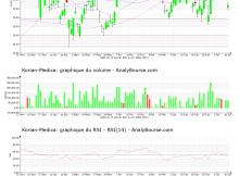 chart-fr0010386334-xpar-kori-2021-07-18