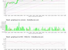 chart-fr0010451203-xpar-rxl-2021-07-25