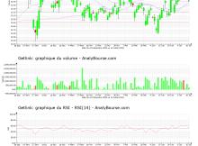 chart-fr0010533075-xpar-get-2021-07-18