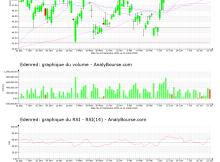 chart-fr0010908533-xpar-eden-2021-07-25