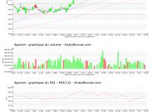 chart-lu0569974404-xams-apam-2021-07-18