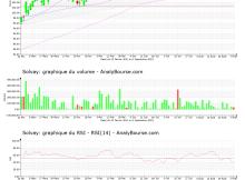chart-be0003470755-xbru-solb-2021-09-04