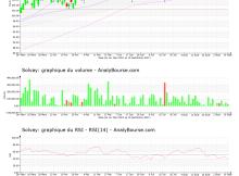 chart-be0003470755-xbru-solb-2021-09-11