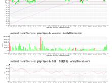 chart-fr0000033904-xpar-jcq-2021-09-08