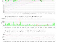 chart-fr0000033904-xpar-jcq-2021-09-09