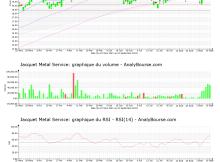 chart-fr0000033904-xpar-jcq-2021-09-10