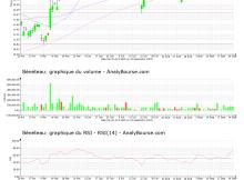 chart-fr0000035164-xpar-ben-2021-09-24
