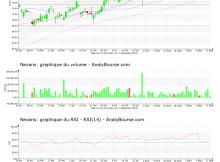 chart-fr0000044448-xpar-nex-2021-09-19