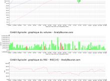 chart-fr0000045072-xpar-aca-2021-09-11