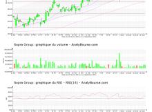chart-fr0000050809-xpar-sop-2021-09-01