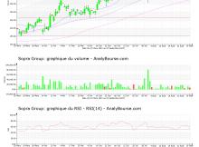 chart-fr0000050809-xpar-sop-2021-09-11