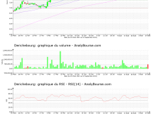 chart-fr0000053381-xpar-dbg-2021-09-11