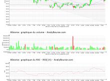 chart-fr0000060402-xpar-abio-2021-09-14