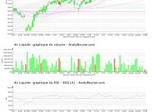 chart-fr0000120073-xpar-ai-2021-09-04