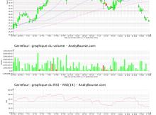 chart-fr0000120172-xpar-ca-2021-09-18