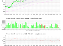 chart-fr0000120693-xpar-ri-2021-09-17