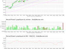 chart-fr0000120693-xpar-ri-2021-09-18