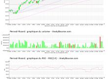 chart-fr0000120693-xpar-ri-2021-09-22