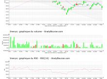 chart-fr0000120859-xpar-nk-2021-09-12