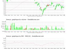 chart-fr0000120859-xpar-nk-2021-09-19