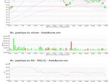 chart-fr0000120966-xpar-bb-2021-09-19