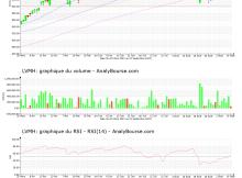 chart-fr0000121014-xpar-mc-2021-09-10