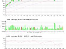 chart-fr0000121014-xpar-mc-2021-09-11