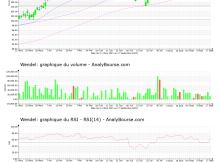 chart-fr0000121204-xpar-mf-2021-09-17