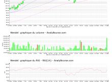 chart-fr0000121204-xpar-mf-2021-09-19