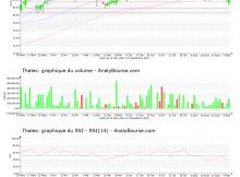 chart-fr0000121329-xpar-ho-2021-09-12