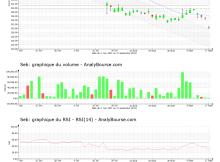 chart-fr0000121709-xpar-sk-2021-09-19