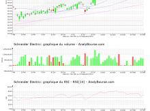 chart-fr0000121972-xpar-su-2021-09-11
