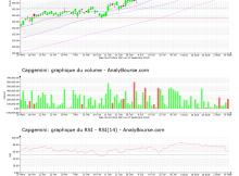 chart-fr0000125338-xpar-cap-2021-09-11