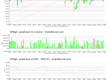 chart-fr0000130452-xpar-fgr-2021-09-19