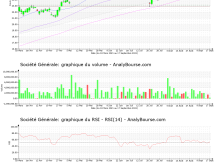 chart-fr0000130809-xpar-gle-2021-09-18