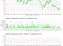 chart-fr0000131906-xpar-rno-2021-09-18