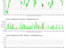 chart-fr0000184798-xpar-orp-2021-09-19