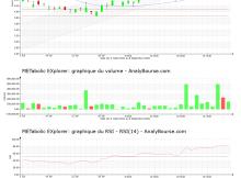 chart-fr0004177046-xpar-metex-2021-09-06