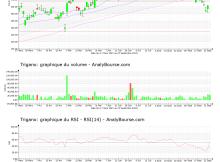 chart-fr0005691656-xpar-tri-2021-09-23