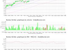 chart-fr0006174348-xpar-bvi-2021-09-19