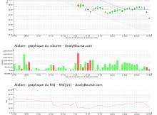 chart-fr0010220475-xpar-alo-2021-09-11