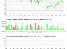 chart-fr0010221234-xpar-etl-2021-09-12