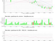 chart-fr0010241638-xpar-mery-2021-09-22