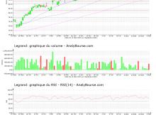 chart-fr0010307819-xpar-lr-2021-09-04