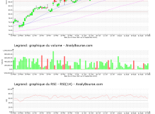 chart-fr0010307819-xpar-lr-2021-09-11