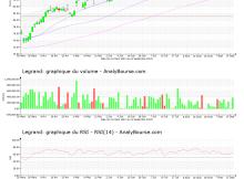 chart-fr0010307819-xpar-lr-2021-09-18