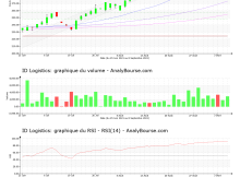 chart-fr0010929125-xpar-idl-2021-09-08