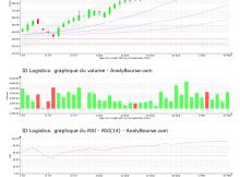 chart-fr0010929125-xpar-idl-2021-09-11